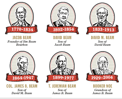 six-generations-of-distillers.png