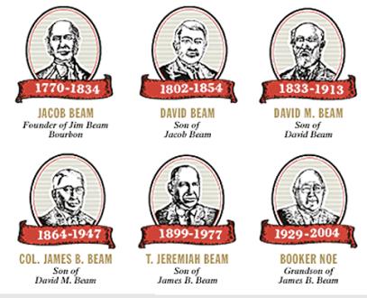 six-generations-of-distillers.png